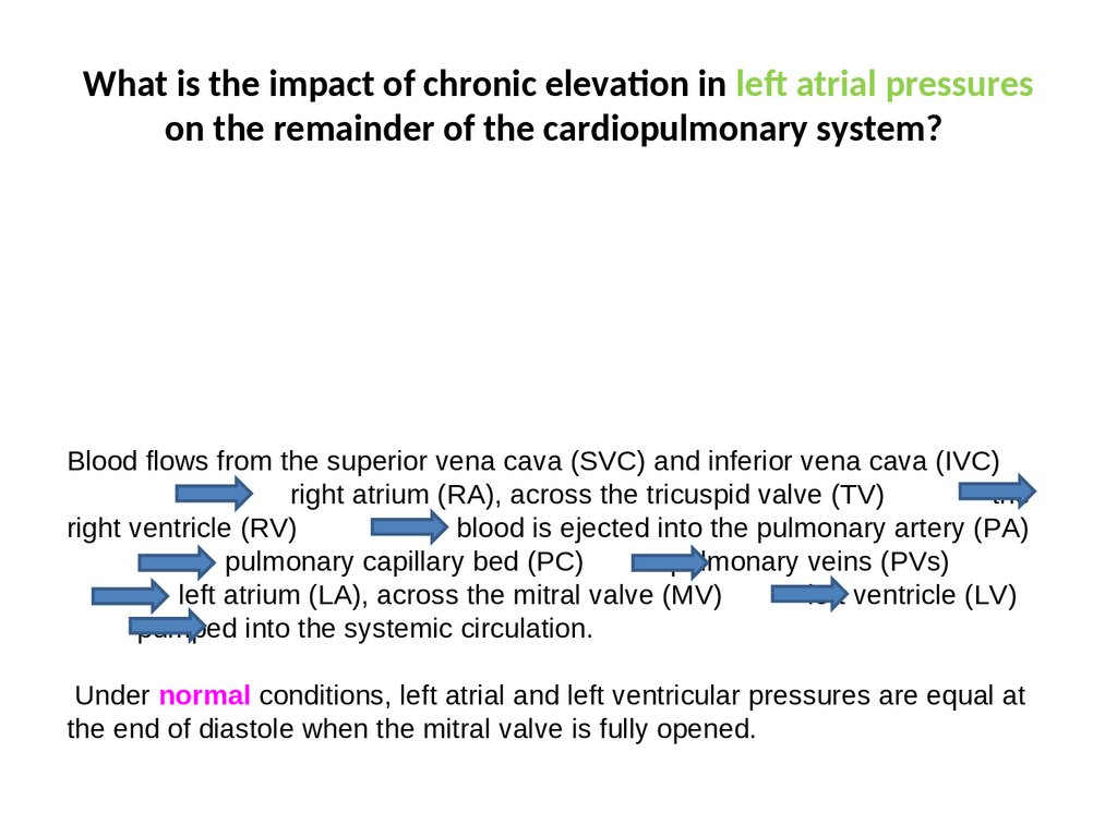 What is the impact of chronic elevation in left atrial pressures on the remainder of the cardiopulmonary system?