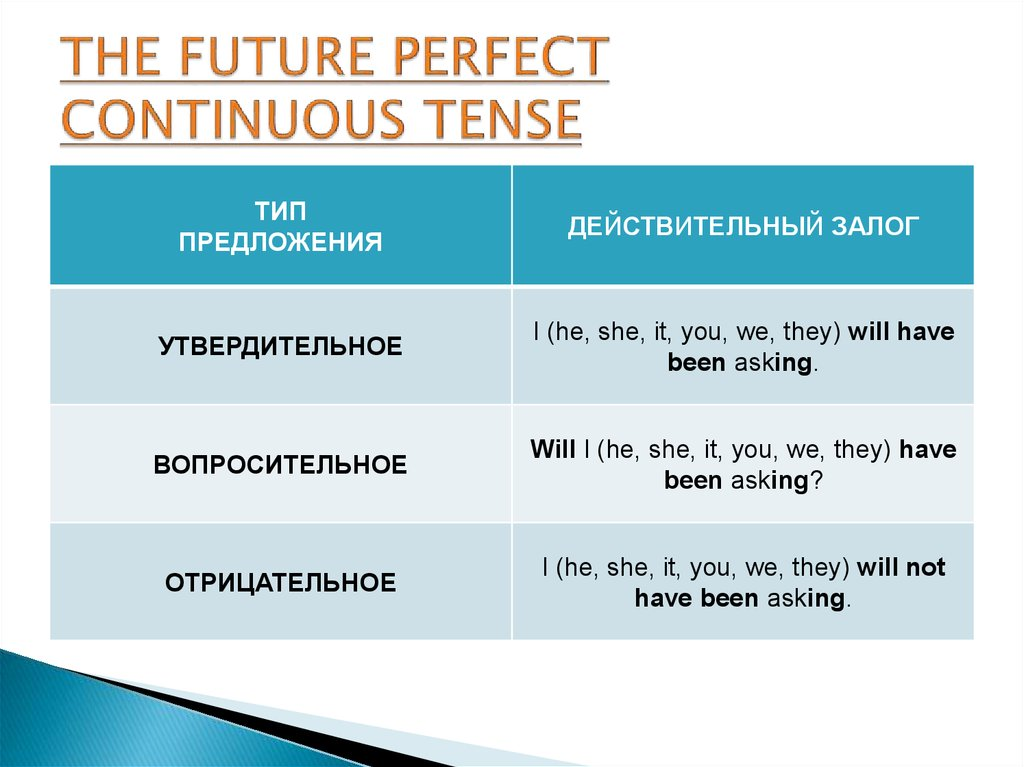 THE FUTURE PERFECT CONTINUOUS TENSE