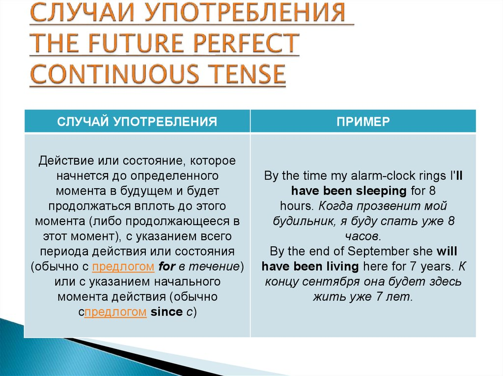 СЛУЧАИ УПОТРЕБЛЕНИЯ  THE FUTURE PERFECT CONTINUOUS TENSE
