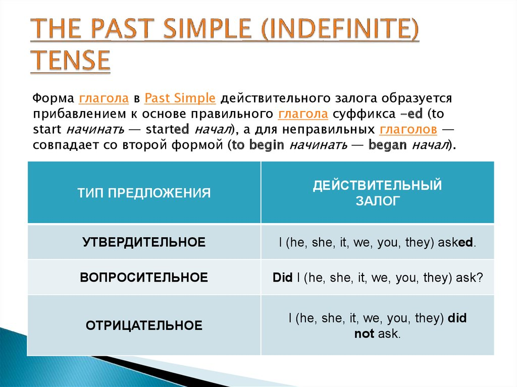 THE PAST SIMPLE (INDEFINITE) TENSE
