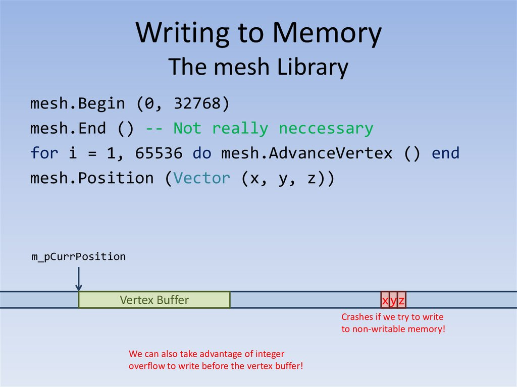 Writing to Memory VMatrices
