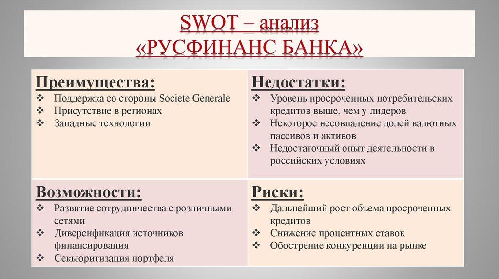 русфинанс банк потребительский кредит процентная ставка договор кредита тинькофф банк