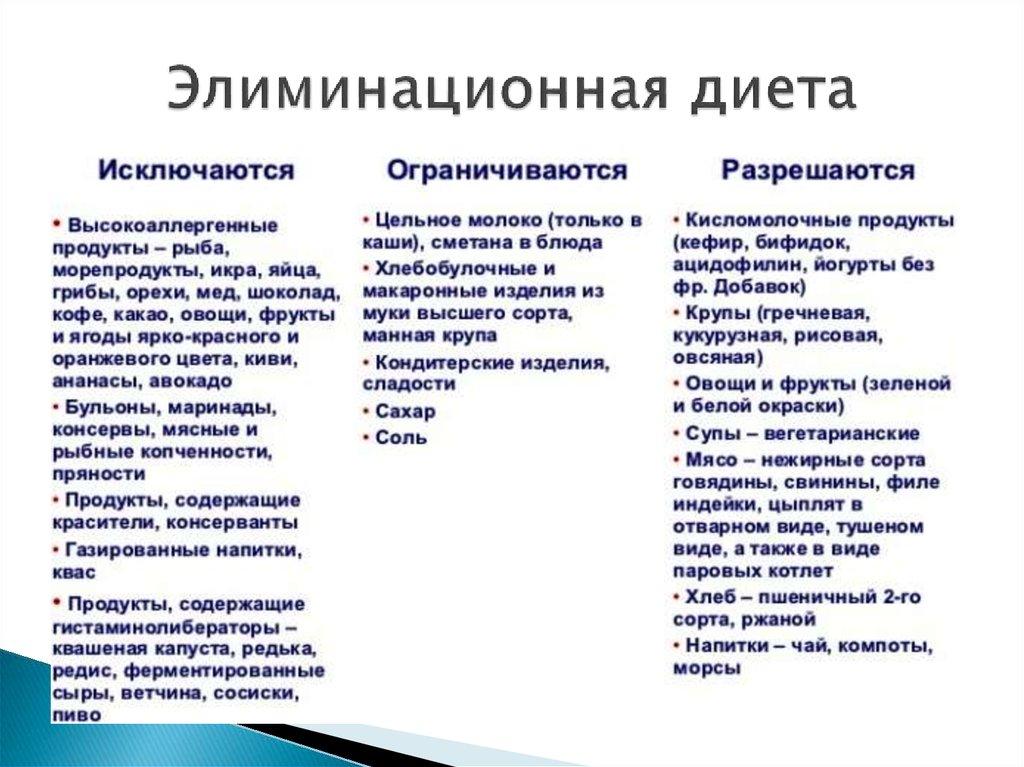 Гипоаллергенная Диета Ряженка. Что можно есть при пищевой аллергии – список продуктов