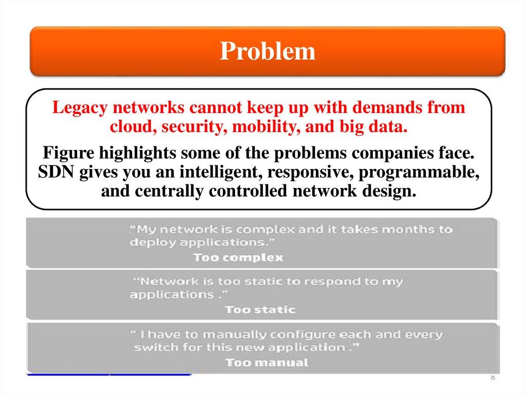 Ntroduction To Software Defined Networking Sdn Prezentaciya Onlajn