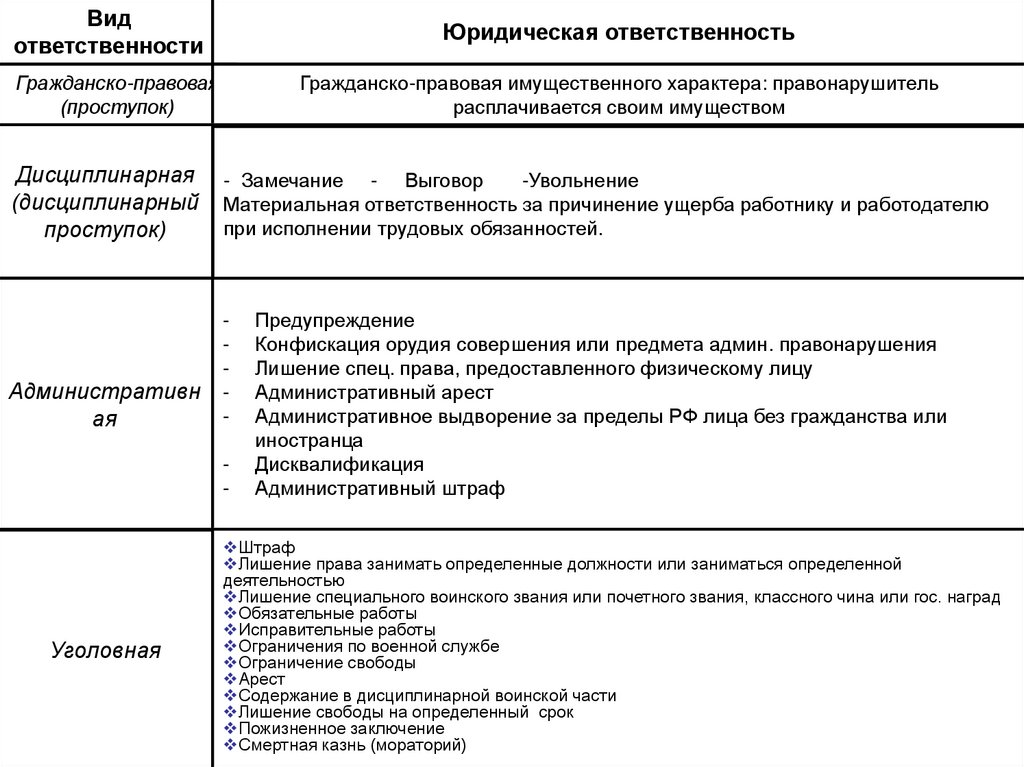 подать онлайн заявку на кредит в евразийском банке
