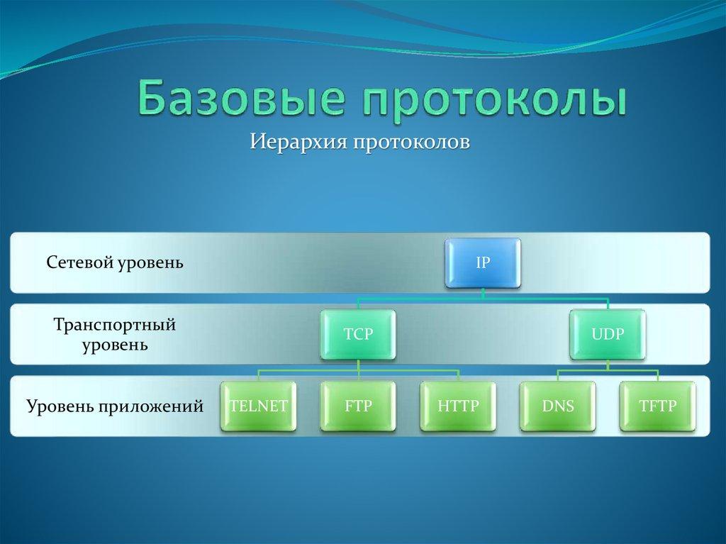 служба протокола картинка интернете фото