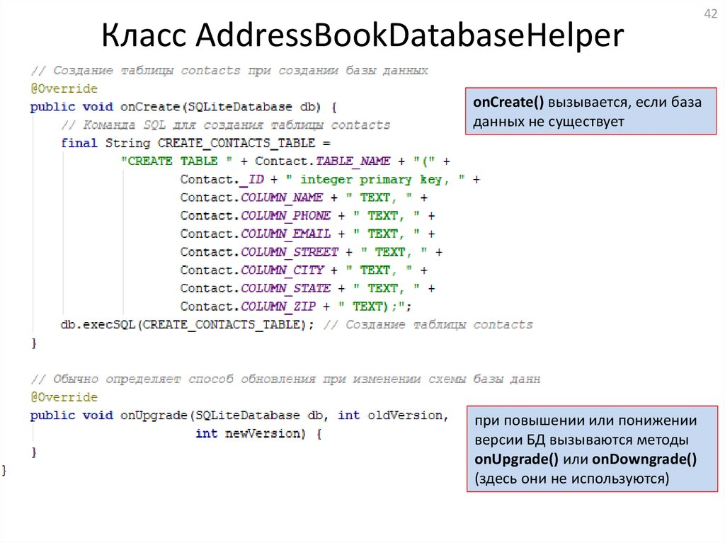 Класс AddressBookDatabaseHelper