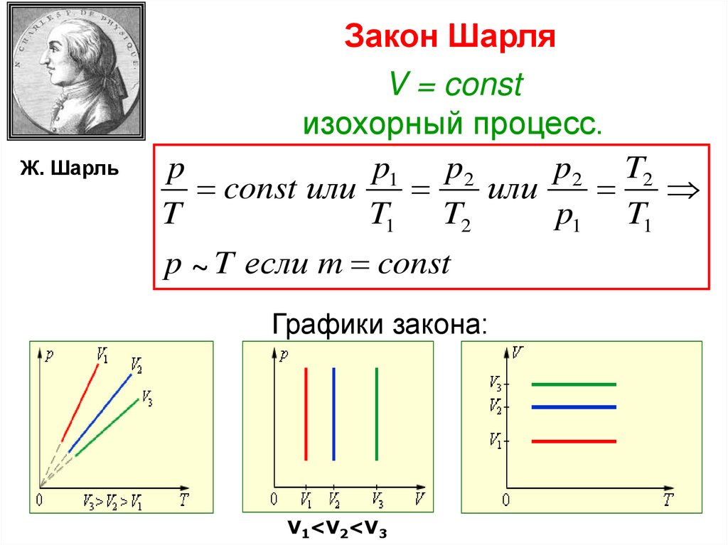 Задачи на изохорный процесс с решением сумма моментов сил относительно точки решение задач
