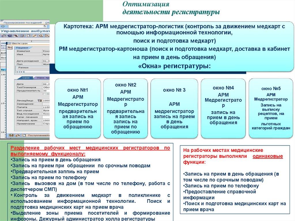 Модели организации работы врачей общей практики работа девушка модель караганда