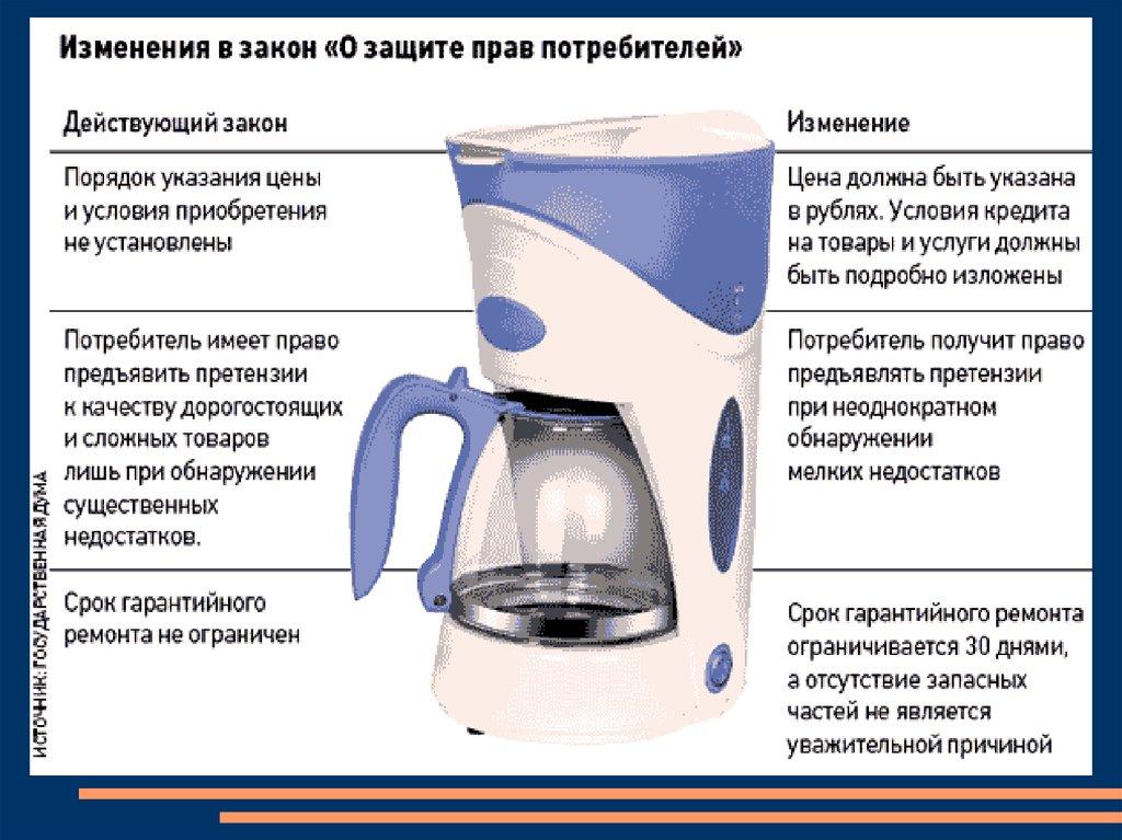 кредит закон о защите прав потребителя займ от частного лица под расписку краснодарский край