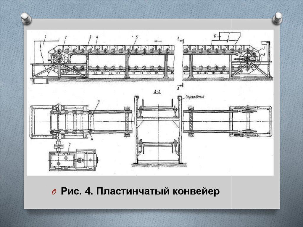 Пластинчатый конвейер работа транспортер т6 102 л с отзывы