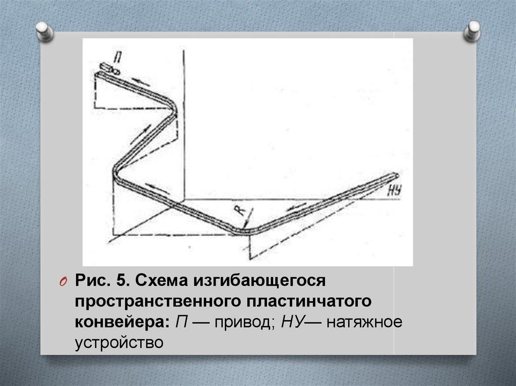 Пространственный конвейер это фольксваген т5 транспортер бу купить на авито в россии