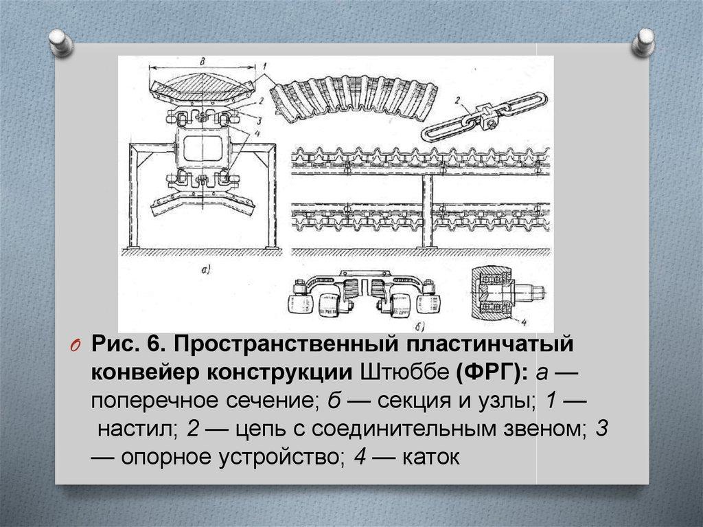 Пространственный конвейер это авто авито транспортер россия