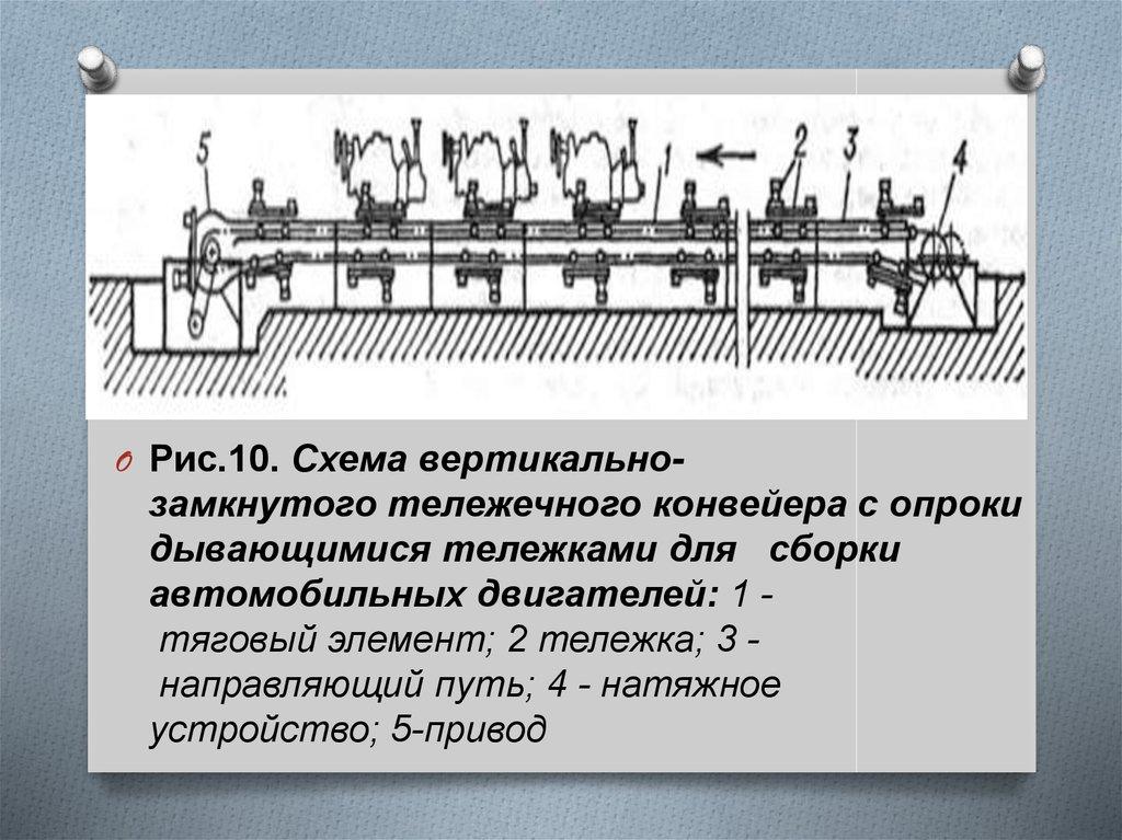 Конвейерам с тяговым элементом ловители ленточных конвейеров