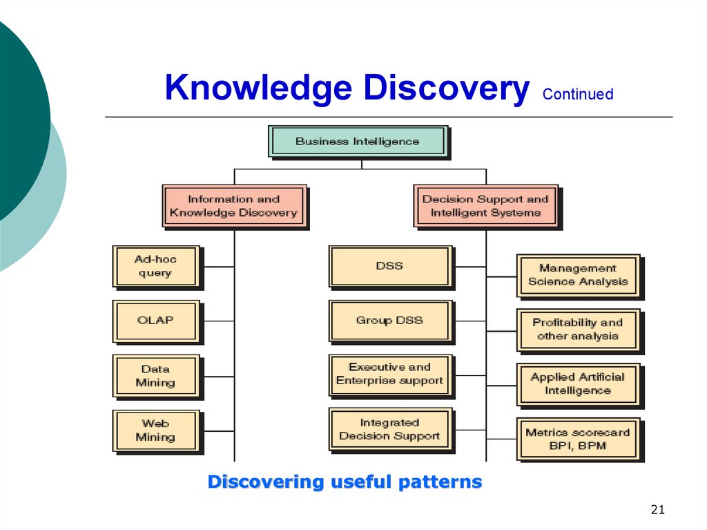 Knowledge Discovery Continued