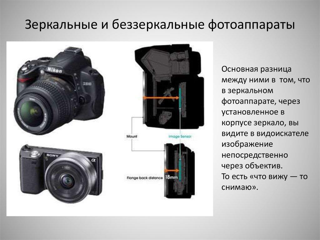 Как перенести фото с фотоаппарата на телефон подбирают