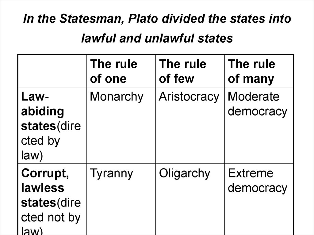 In the Statesman, Plato divided the states into lawful and unlawful states