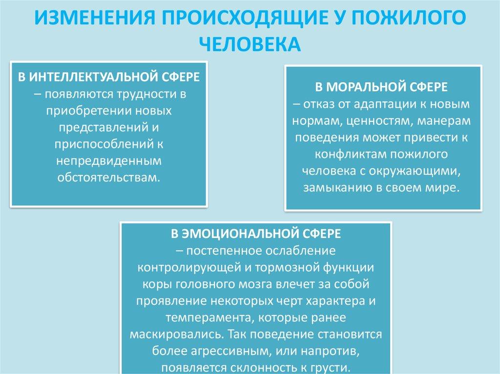 Модели социальной работы с пожилыми людьми в отдельных странах высоко оплачивается работа в россии для девушек