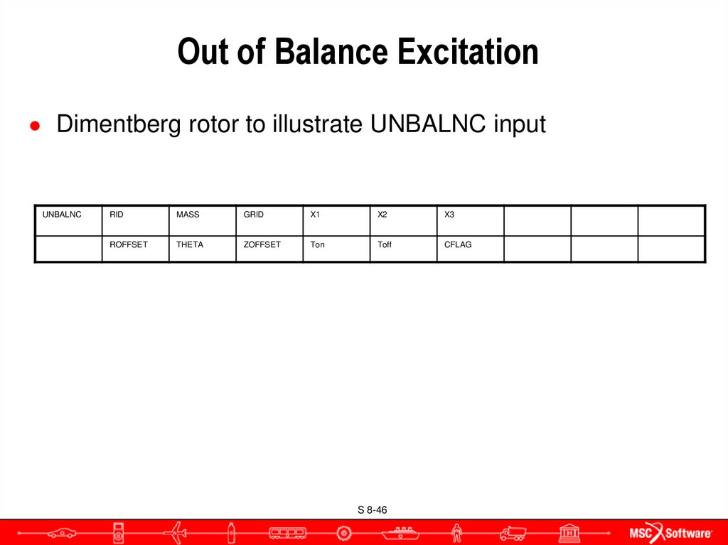Out of Balance Excitation