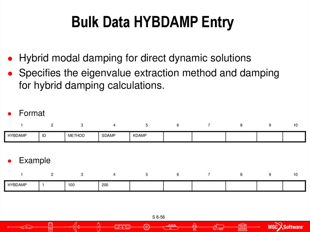 Bulk Data HYBDAMP Entry