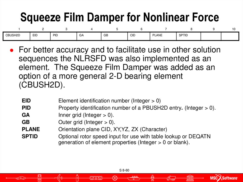Squeeze Film Damper for Nonlinear Force