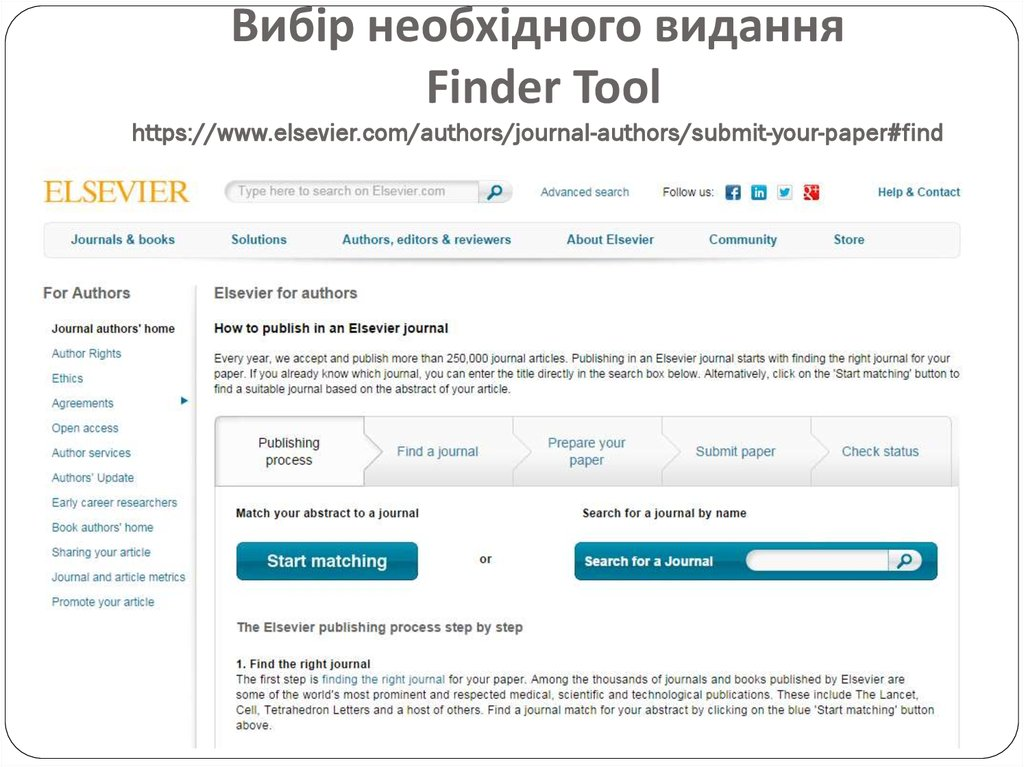 Вибір необхідного видання Finder Tool https://www.elsevier.com/authors/journal-authors/submit-your-paper#find