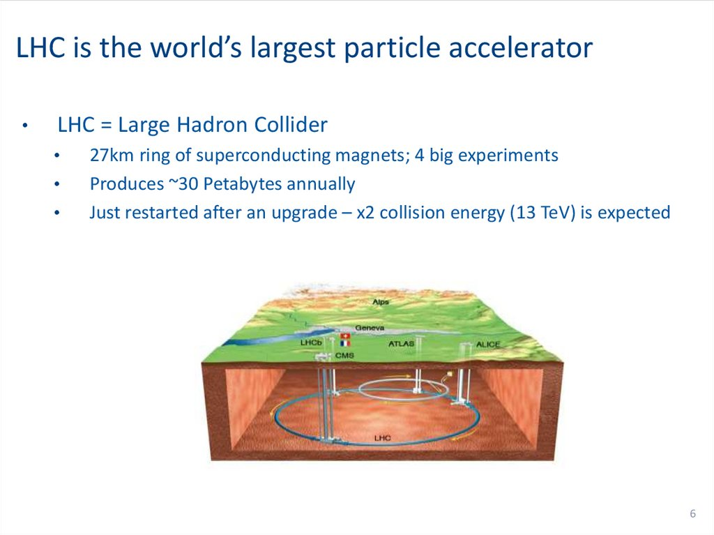 LHC is the world's largest particle accelerator
