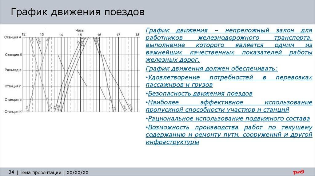 фото графика движения поездов сняли