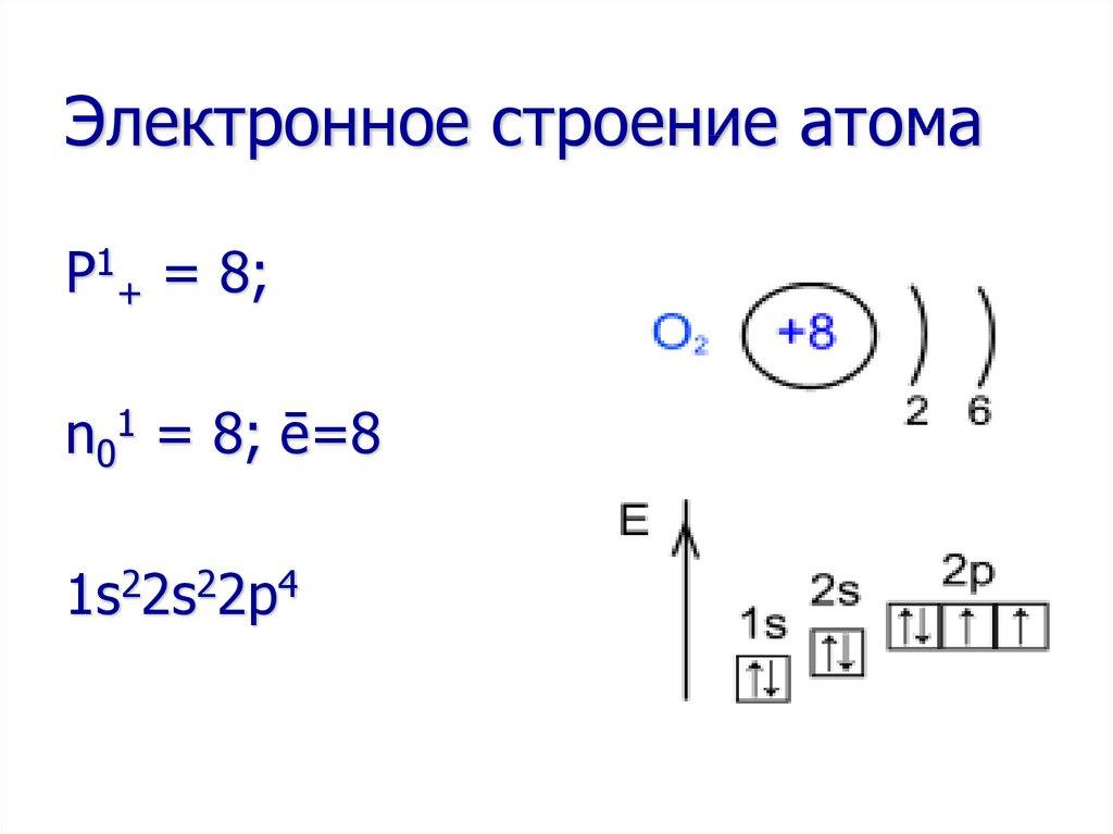 электронное строение атома картинки каких материалов