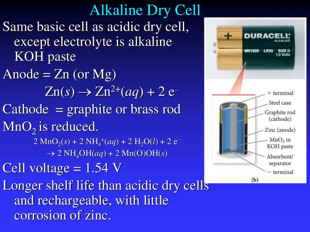 Alkaline Dry Cell
