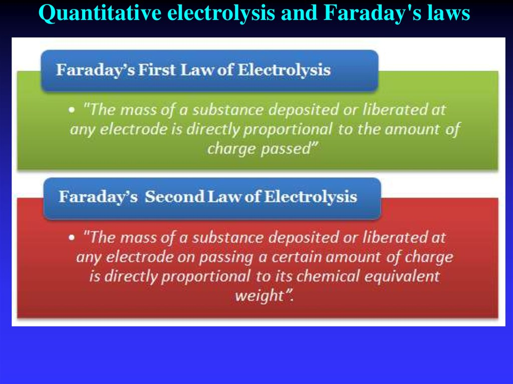 Quantitative electrolysis and Faraday's laws
