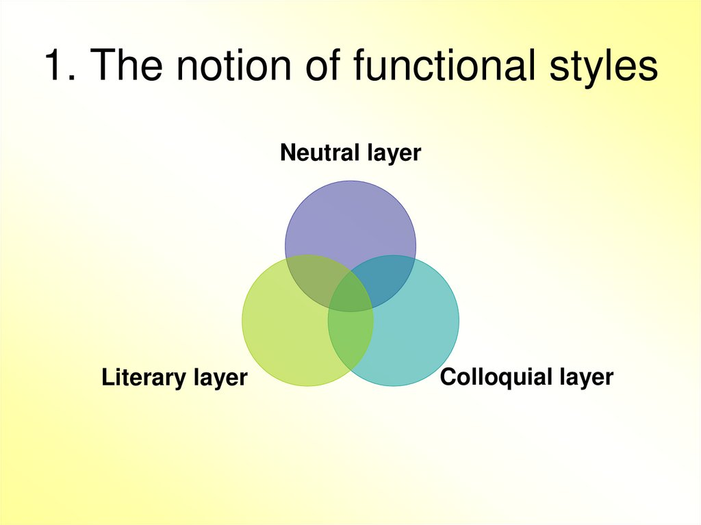 1. The notion of functional styles