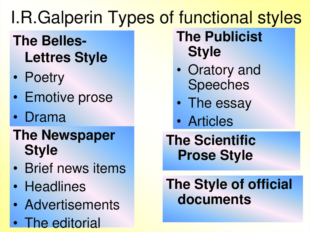 I.R.Galperin Types of functional styles