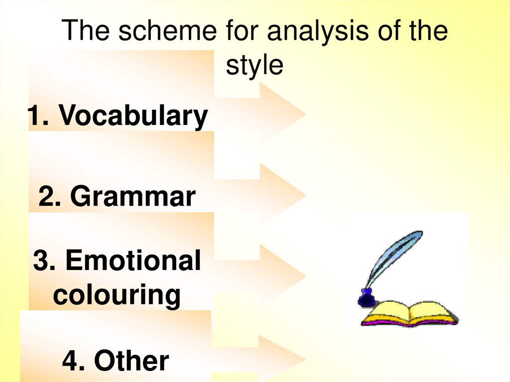 The scheme for analysis of the style