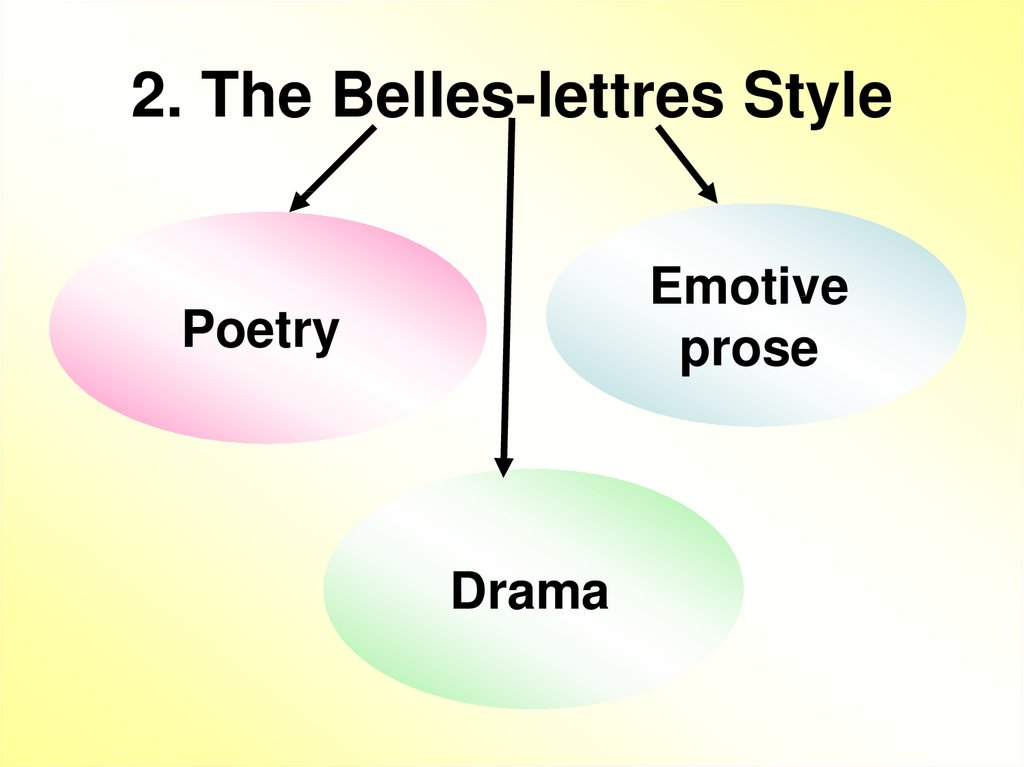 2. The Belles-lettres Style