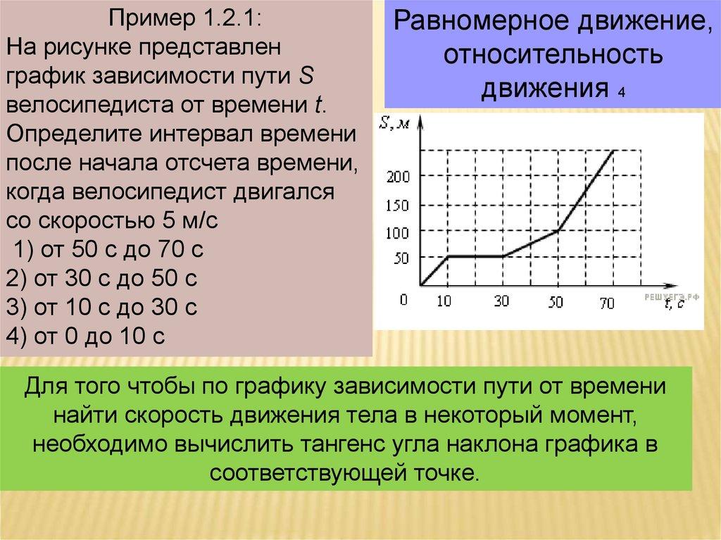 Кинематика решение задач по графику программа решение педагогических задач