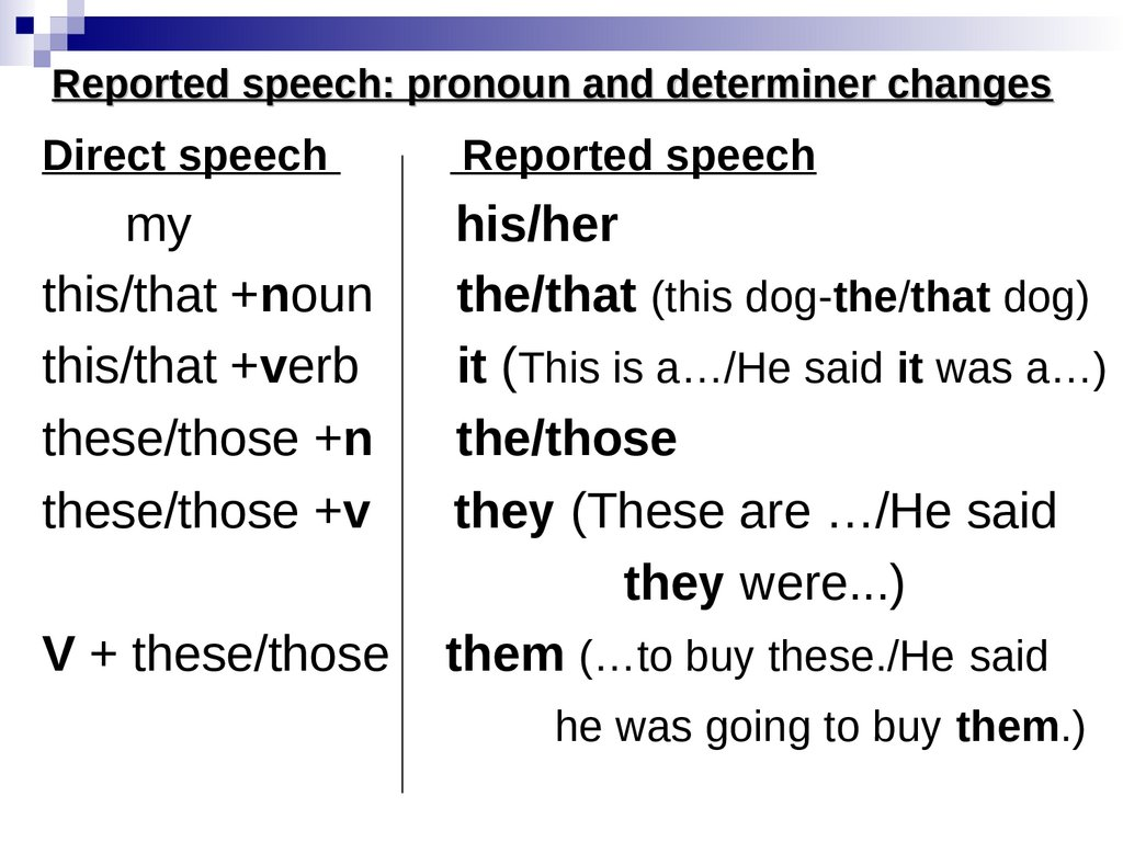 Reported speech: pronoun and determiner changes