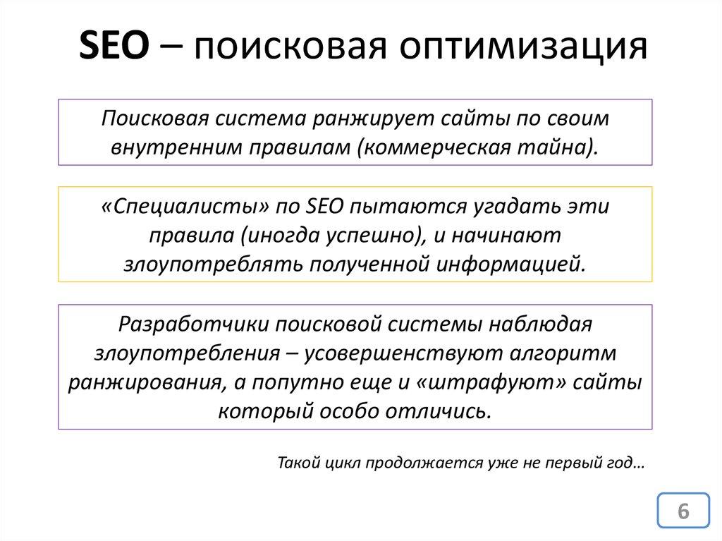 Цели поисковой оптимизации seo поведенческие факторы на сайт Славянская площадь