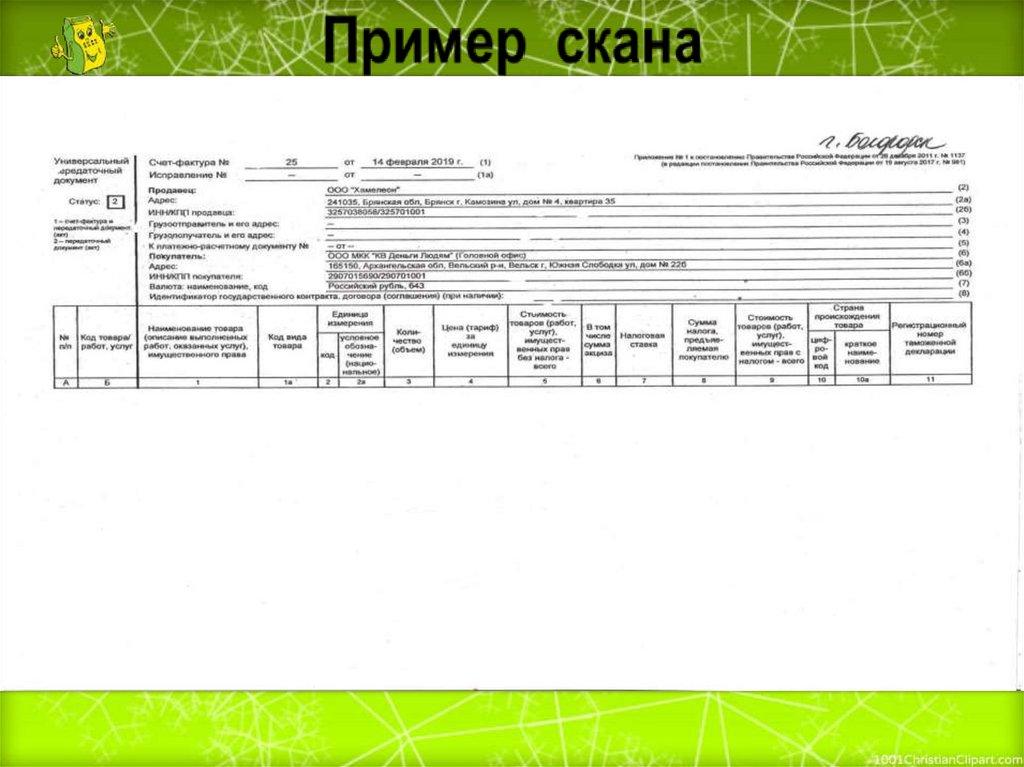 халык банк оформить кредит