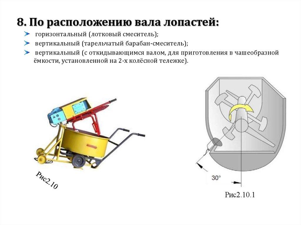 Технология приготовления бетонной смеси и растворов диск на болгарку по бетону 180 купить