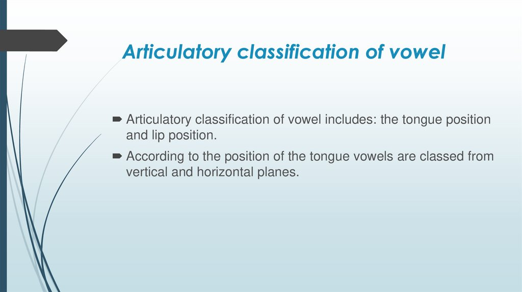 Articulatory classification of vowel
