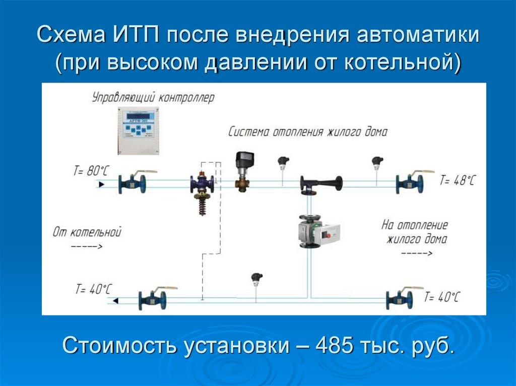 Установка насоса в элеватор меняем топливный фильтр на транспортере