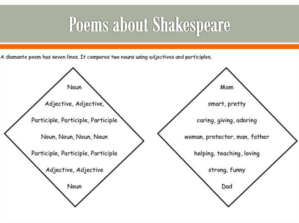 Poems about Shakespeare