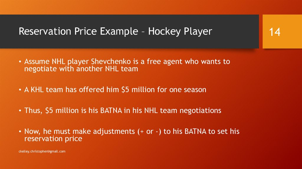 Reservation Price Example – Hockey Player