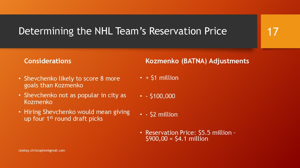 Determining the NHL Team's Reservation Price