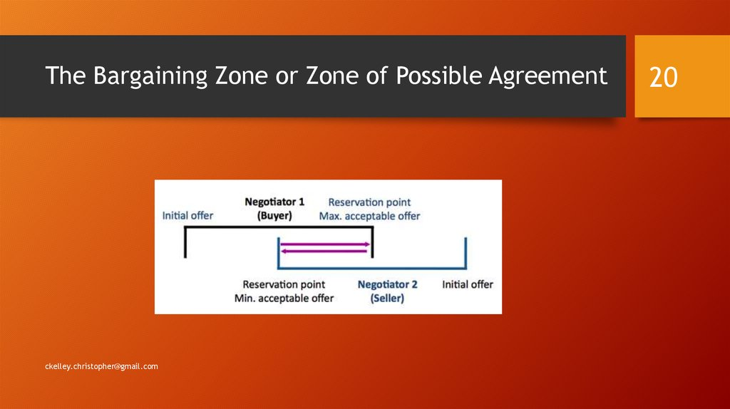 The Bargaining Zone or Zone of Possible Agreement
