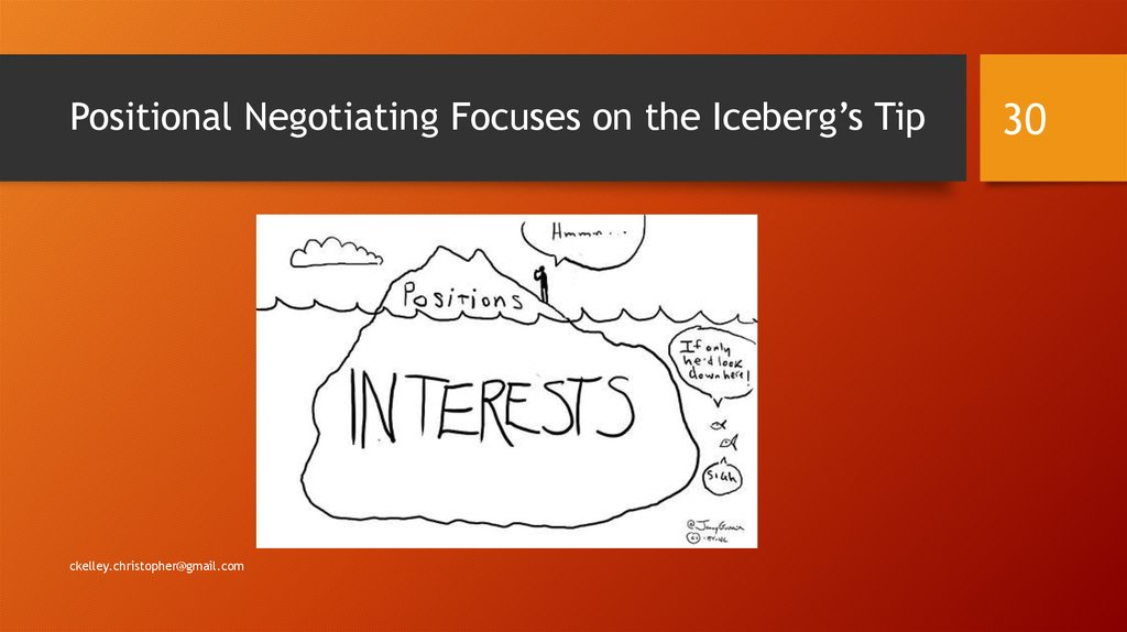 Positional Negotiating Focuses on the Iceberg's Tip