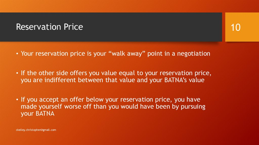 Reservation Price