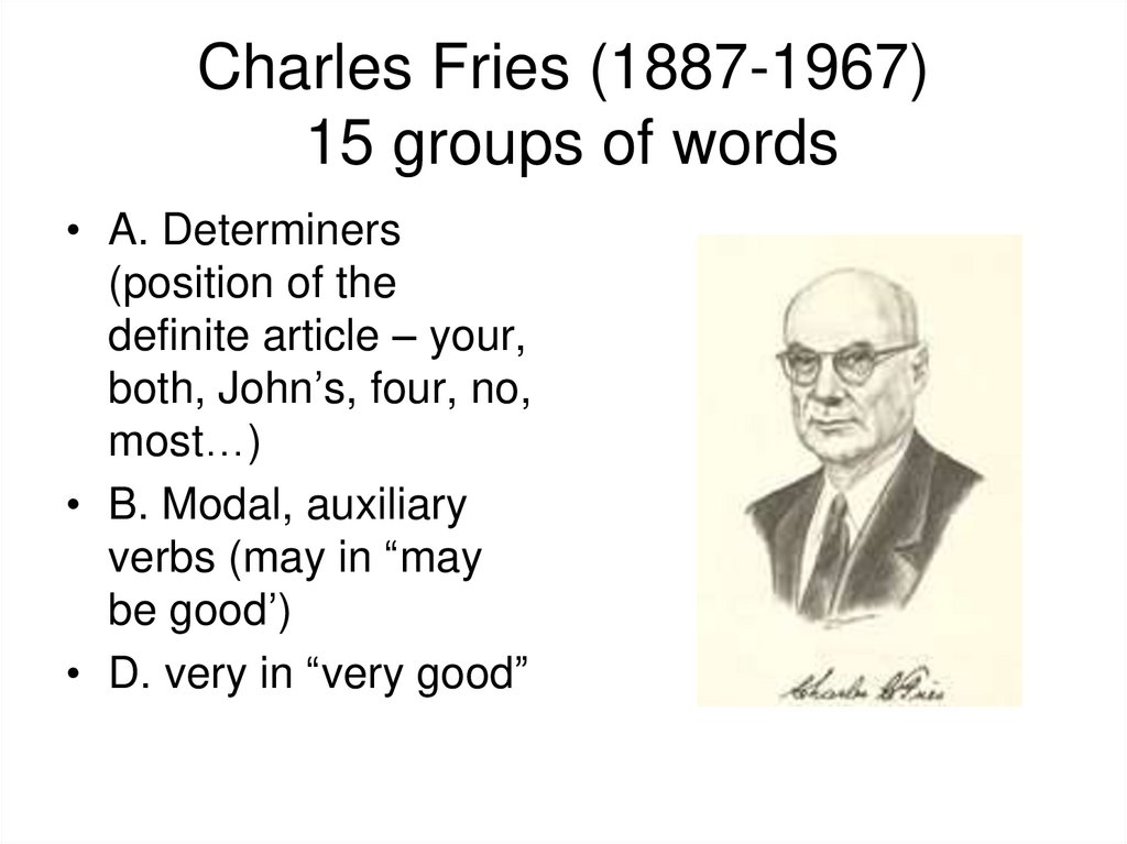Charles Fries (1887-1967) 15 groups of words
