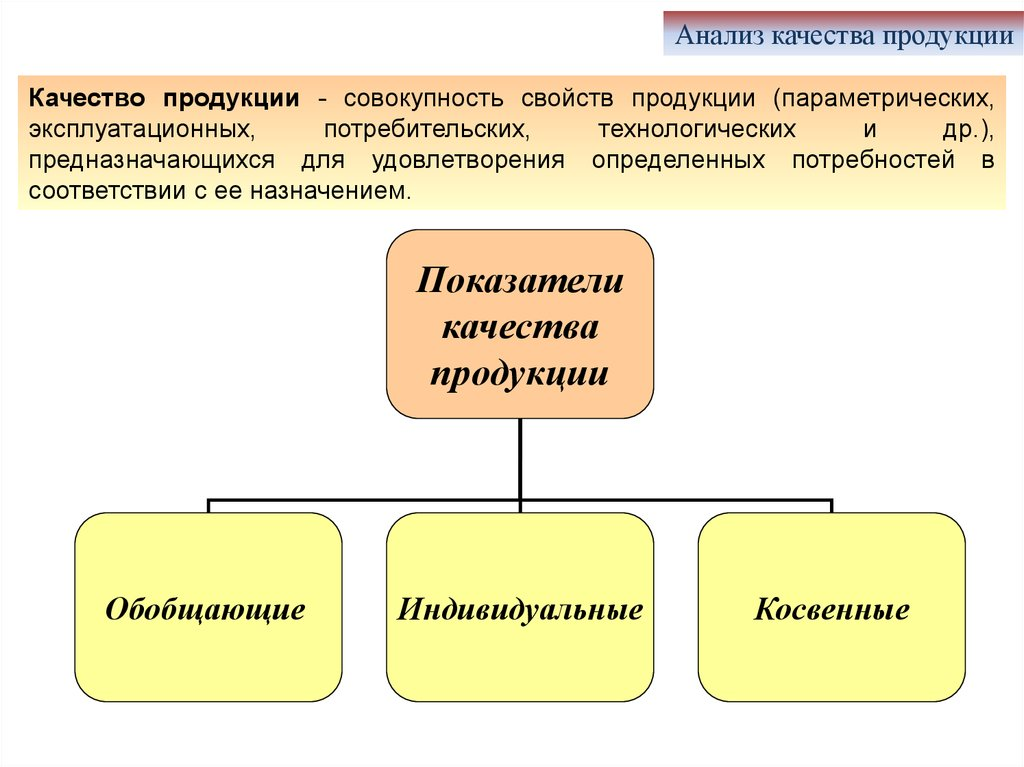 методы проведения анализа в системе маркетинга предприятия курсовик